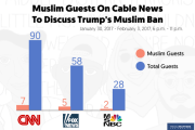 What's Missing In News Coverage Of Muslim Ban…?  Muslim Voices