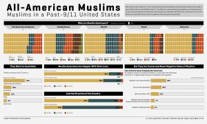 all_american_muslims