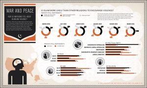 islam_infographic_warpeace