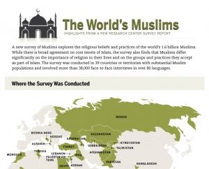 world_muslim_overview_thumbnail