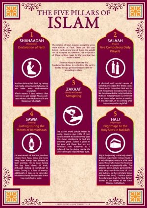 5_pillars_of_islam